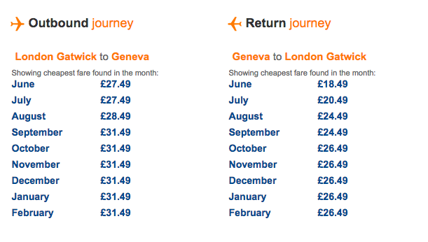 London to Geneva return - EasyJet | Mountain Mavericks
