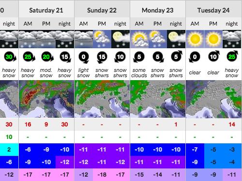 Weather Forecast November 17th Morzine Snow